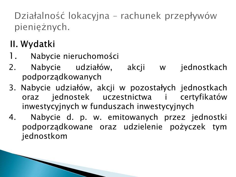 II. Wydatki 1. Nabycie nieruchomości 2.