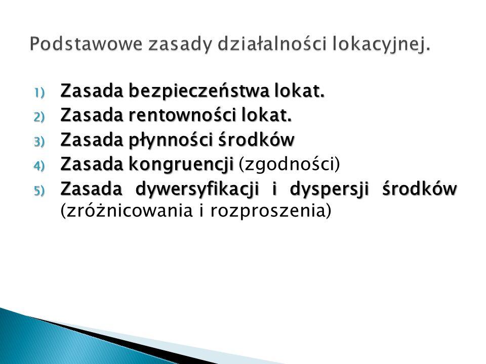 B.Lokaty I. Nieruchomości 1. Grunty własne oraz prawo wieczystego użytkowania gruntu 2.