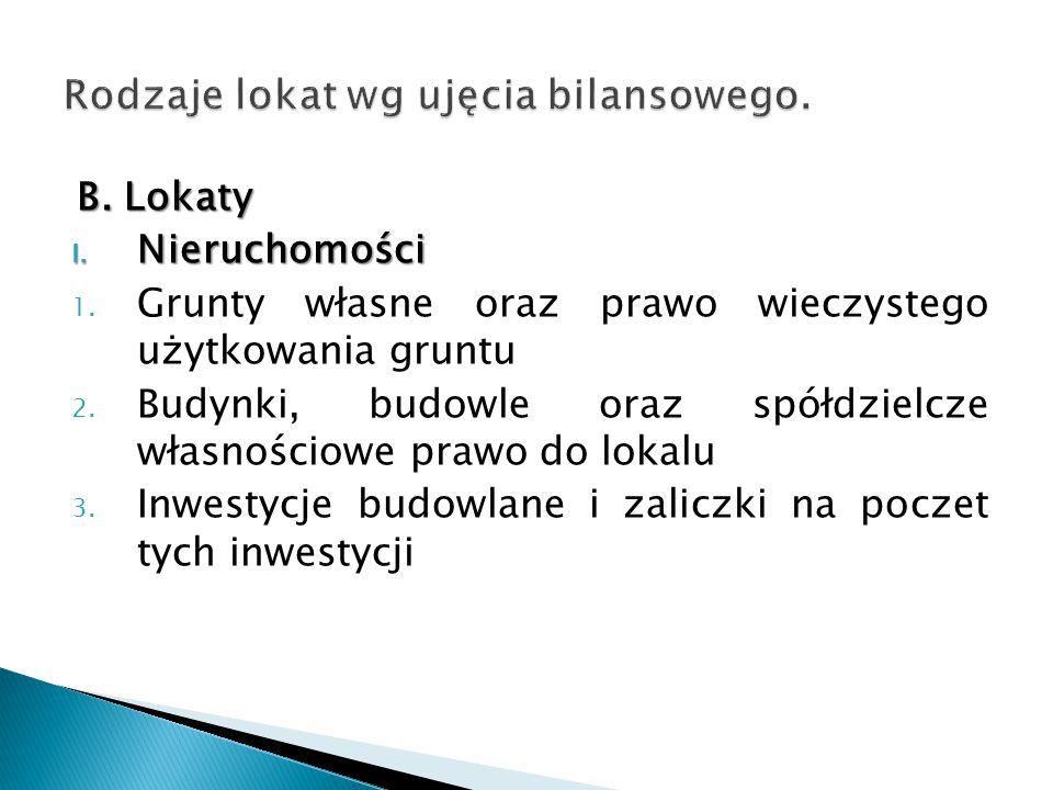 B. Lokaty I. Nieruchomości 1. Grunty własne oraz prawo wieczystego użytkowania gruntu 2.