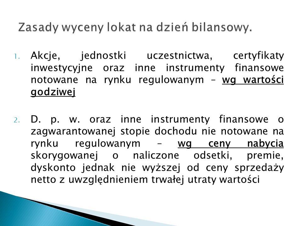 1. Akcje, jednostki uczestnictwa, certyfikaty inwestycyjne oraz inne instrumenty finansowe notowane na rynku regulowanym – wg wartości godziwej 2. D.