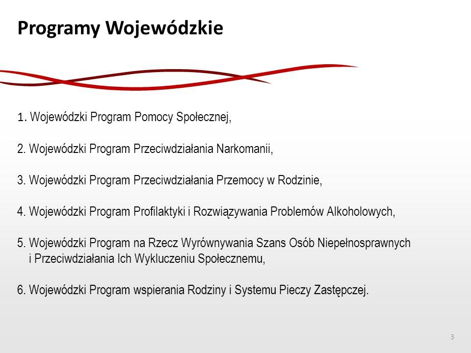Programy Wojewódzkie 3