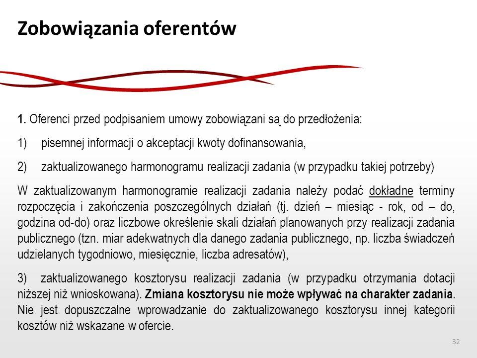 Zobowiązania oferentów 1. Oferenci przed podpisaniem umowy zobowiązani są do przedłożenia: 1)pisemnej informacji o akceptacji kwoty dofinansowania, 2)