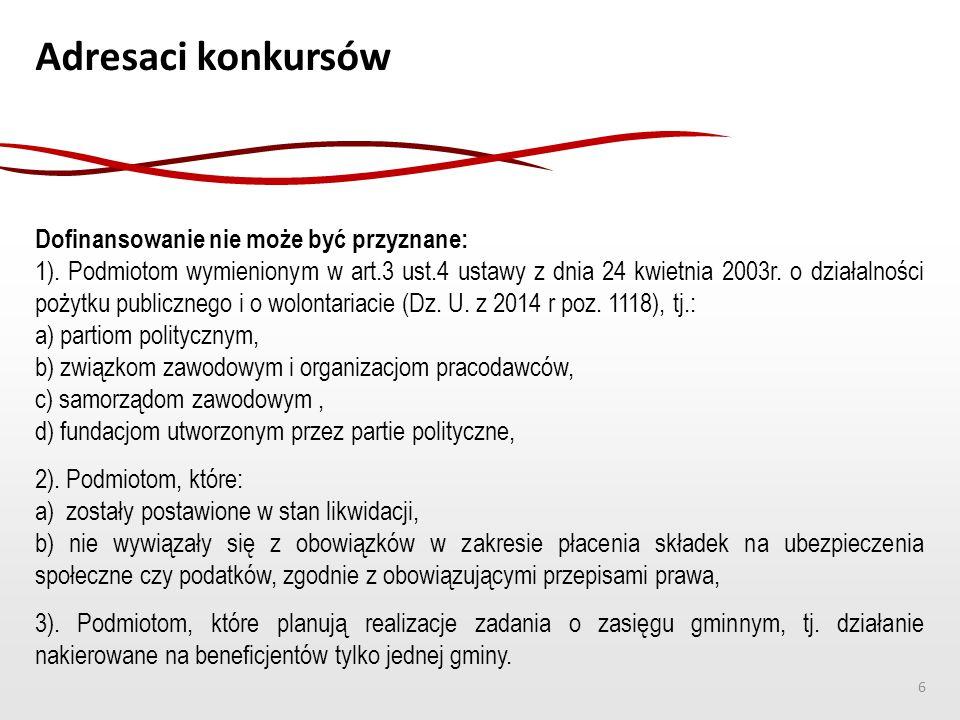 Adresaci konkursów Dofinansowanie nie może być przyznane: 1). Podmiotom wymienionym w art.3 ust.4 ustawy z dnia 24 kwietnia 2003r. o działalności poży