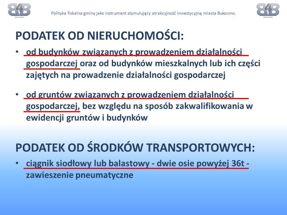 200620072008200920102011201220132014 Stawka Bukowno 16,50 17,5017,7018,0018,3018,9019,3019,65 Stawka Min.
