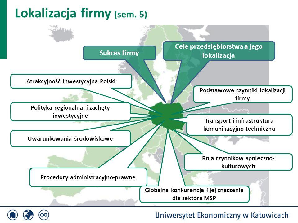 Lokalizacja firmy (sem. 5) Podstawowe czynniki lokalizacji firmy Atrakcyjność inwestycyjna Polski Uwarunkowania środowiskowe Rola czynników społeczno-
