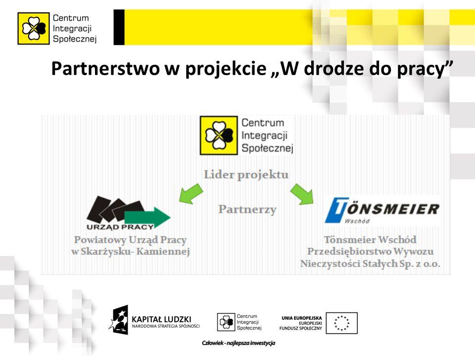 """Partnerstwo w projekcie """"W drodze do pracy"""