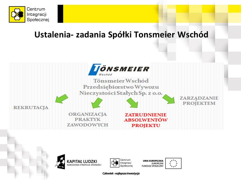 Ustalenia- zadania Spółki Tonsmeier Wschód