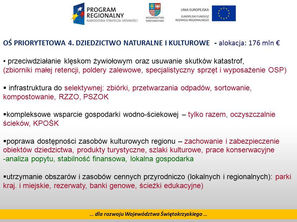 10 … dla rozwoju Województwa Świętokrzyskiego … OŚ PRIORYTETOWA 4. DZIEDZICTWO NATURALNE I KULTUROWE - alokacja: 176 mln € przeciwdziałanie klęskom ży