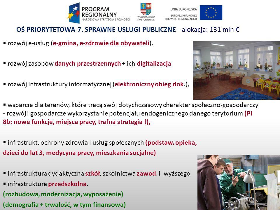 13 OŚ PRIORYTETOWA 7. SPRAWNE USŁUGI PUBLICZNE - alokacja: 131 mln €  rozwój e-usług (e-gmina, e-zdrowie dla obywateli),  rozwój zasobów danych prze