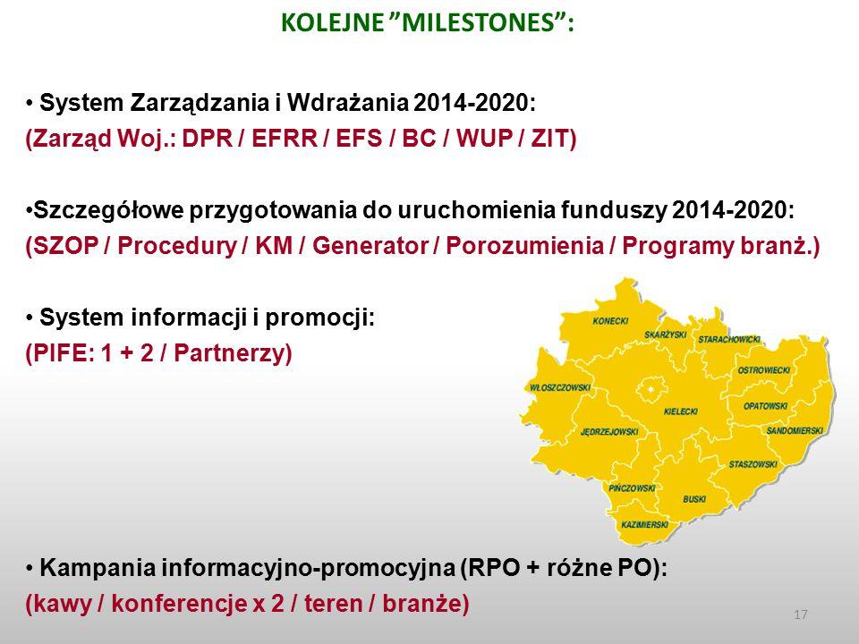 """17 KOLEJNE """"MILESTONES"""": System Zarządzania i Wdrażania 2014-2020: (Zarząd Woj.: DPR / EFRR / EFS / BC / WUP / ZIT) Szczegółowe przygotowania do uruch"""