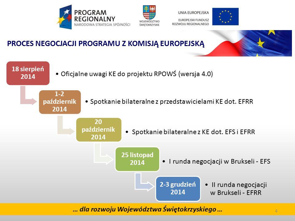 4 4 18 sierpień 2014 Oficjalne uwagi KE do projektu RPOWŚ (wersja 4.0) 1-2 październik 2014 Spotkanie bilateralne z przedstawicielami KE dot. EFRR 20