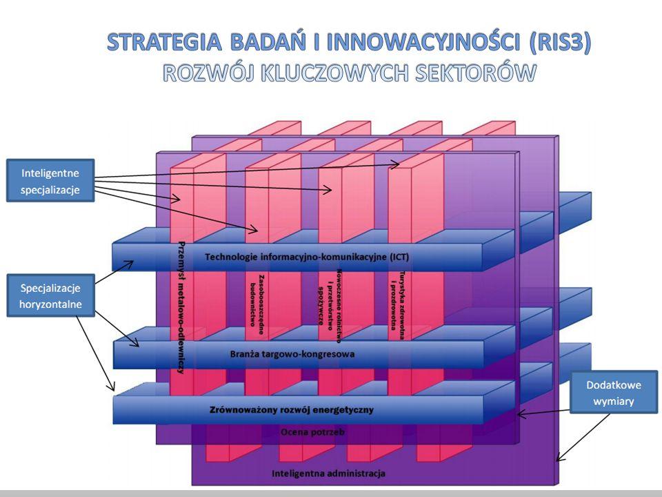 17 KOLEJNE MILESTONES : System Zarządzania i Wdrażania 2014-2020: (Zarząd Woj.: DPR / EFRR / EFS / BC / WUP / ZIT) Szczegółowe przygotowania do uruchomienia funduszy 2014-2020: (SZOP / Procedury / KM / Generator / Porozumienia / Programy branż.) System informacji i promocji: (PIFE: 1 + 2 / Partnerzy) Kampania informacyjno-promocyjna (RPO + różne PO): (kawy / konferencje x 2 / teren / branże)