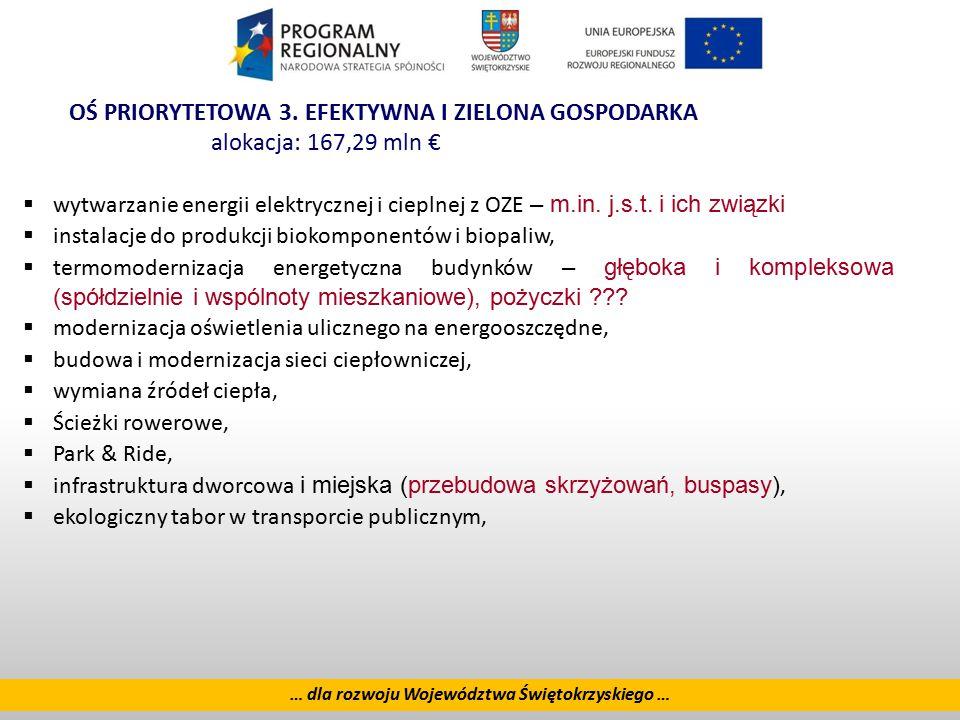 20 … dla rozwoju Województwa Świętokrzyskiego … OŚ PRIORYTETOWA 6.