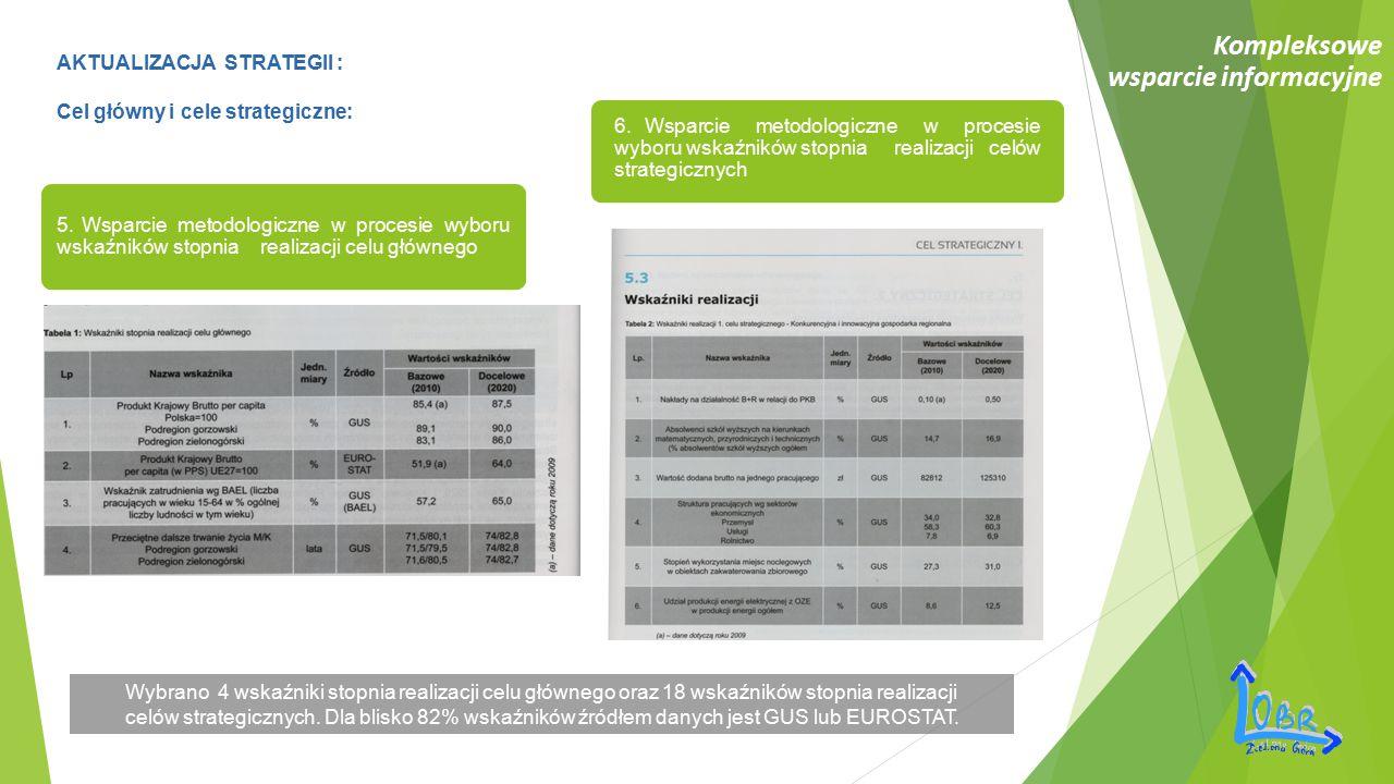 Kompleksowe wsparcie informacyjne AKTUALIZACJA STRATEGII : Cel główny i cele strategiczne: 5. Wsparcie metodologiczne w procesie wyboru wskaźników sto