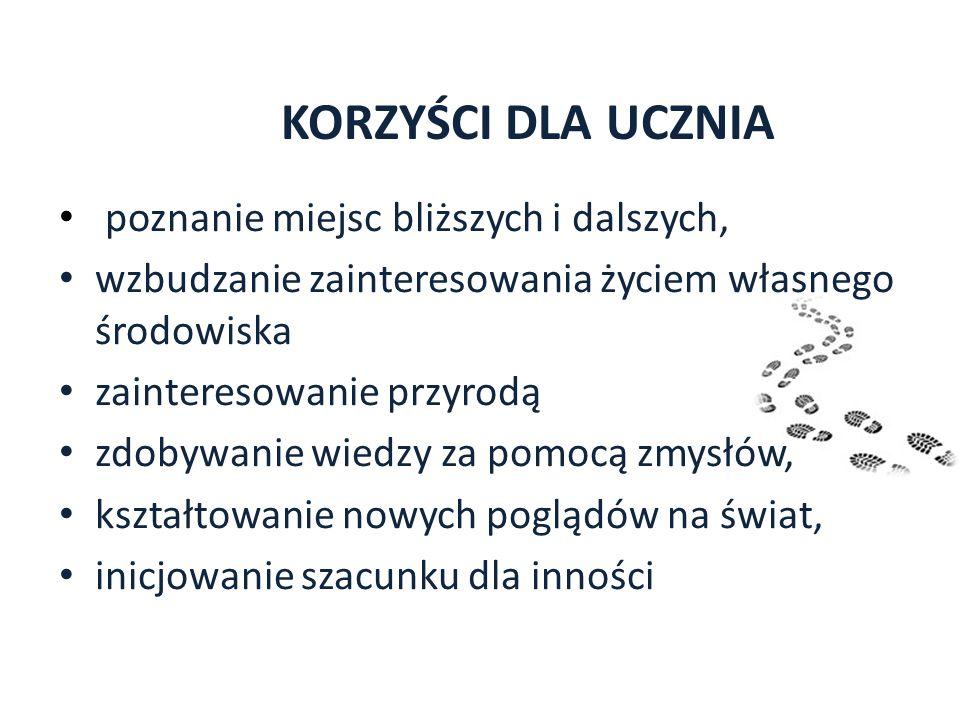 8.Kamień - pożarzysko 9. Skrzynki lęgowe 10. Dąbrowa 11.