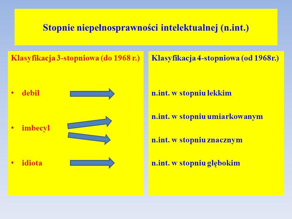 Stopnie niepełnosprawności intelektualnej (n.int.) Klasyfikacja 3-stopniowa (do 1968 r.) debil imbecyl idiota Klasyfikacja 4-stopniowa (od 1968r.) n.i