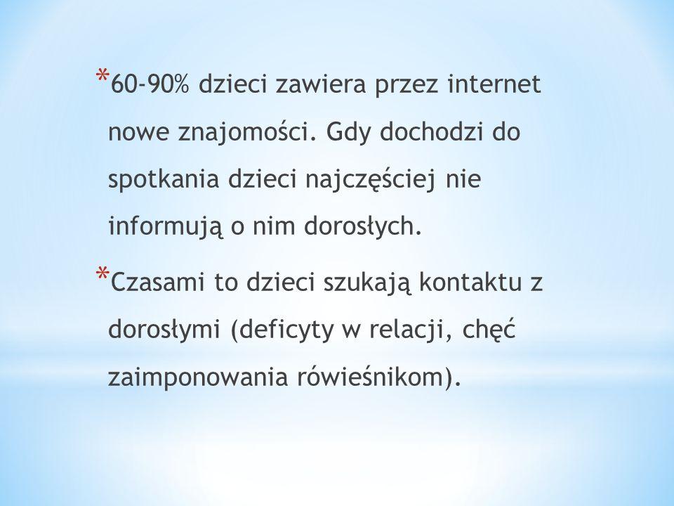 1.Ujawnienie przypadku cyberprzemocy (informacja ta może pochodzić z różnych źródeł np.