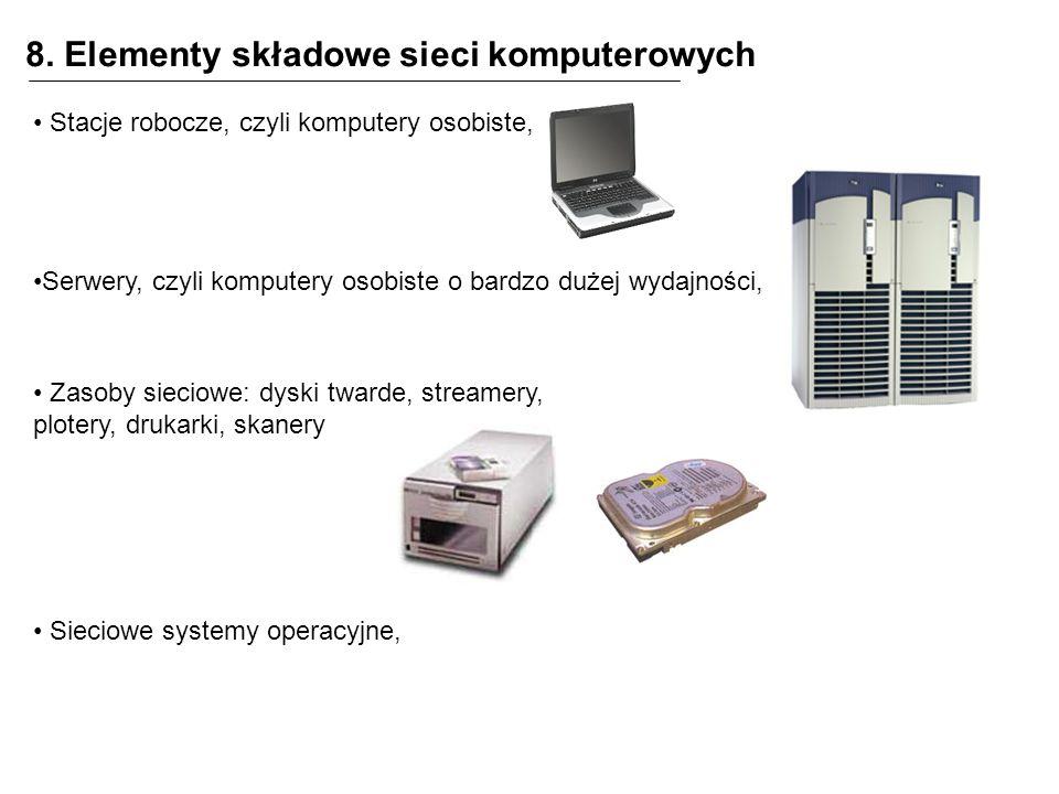 Stacje robocze, czyli komputery osobiste, Serwery, czyli komputery osobiste o bardzo dużej wydajności, Zasoby sieciowe: dyski twarde, streamery, plote