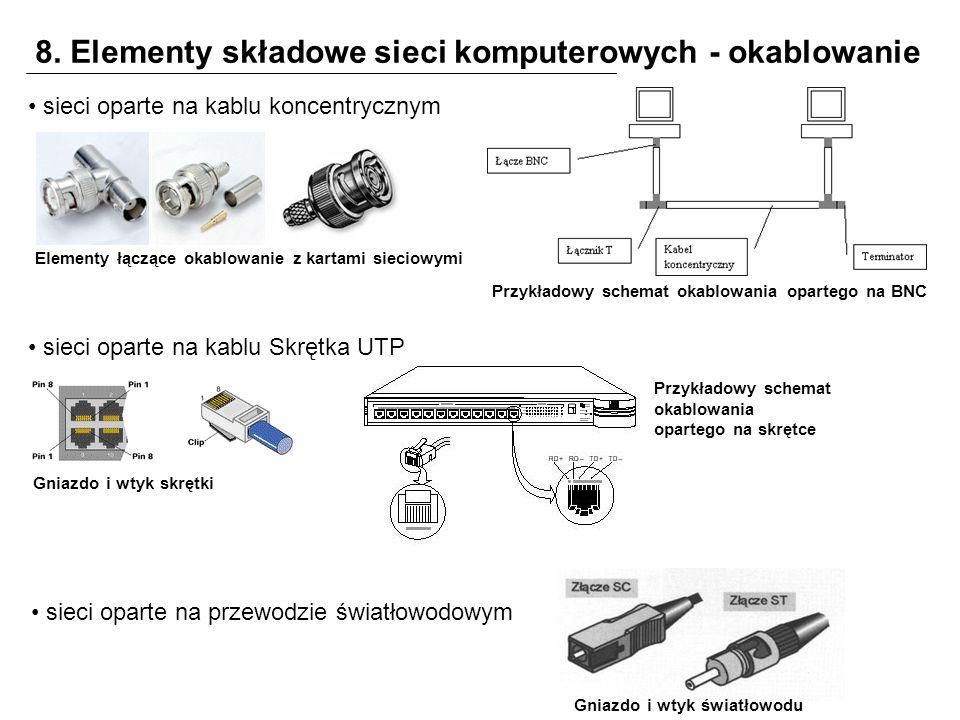 8. Elementy składowe sieci komputerowych - okablowanie sieci oparte na kablu koncentrycznym sieci oparte na kablu Skrętka UTP Elementy łączące okablow