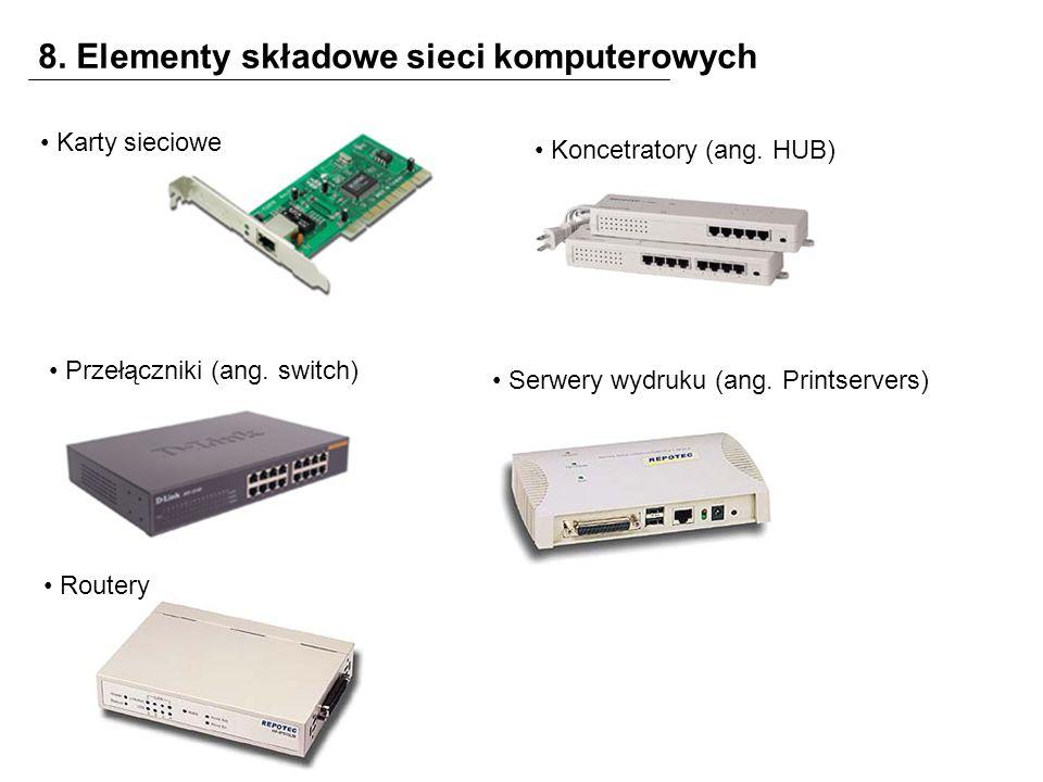 8. Elementy składowe sieci komputerowych Karty sieciowe Koncetratory (ang. HUB) Przełączniki (ang. switch) Serwery wydruku (ang. Printservers) Routery