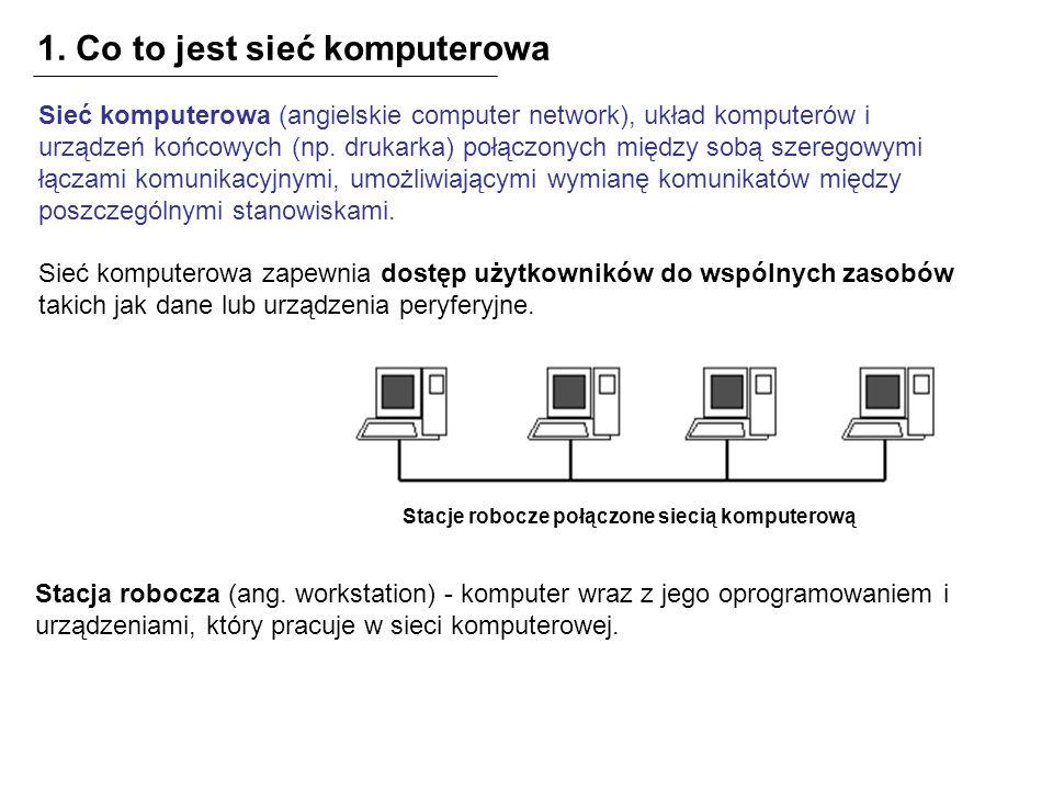 1. Co to jest sieć komputerowa Sieć komputerowa (angielskie computer network), układ komputerów i urządzeń końcowych (np. drukarka) połączonych między
