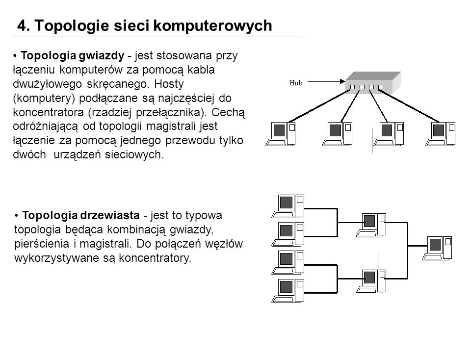 4. Topologie sieci komputerowych Topologia drzewiasta - jest to typowa topologia będąca kombinacją gwiazdy, pierścienia i magistrali. Do połączeń węzł