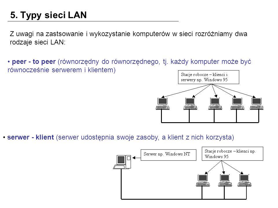 5. Typy sieci LAN peer - to peer (równorzędny do równorzędnego, tj. każdy komputer może być równocześnie serwerem i klientem) serwer - klient (serwer