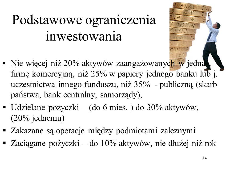 14 Podstawowe ograniczenia inwestowania Nie więcej niż 20% aktywów zaangażowanych w jedna firmę komercyjną, niż 25% w papiery jednego banku lub j.