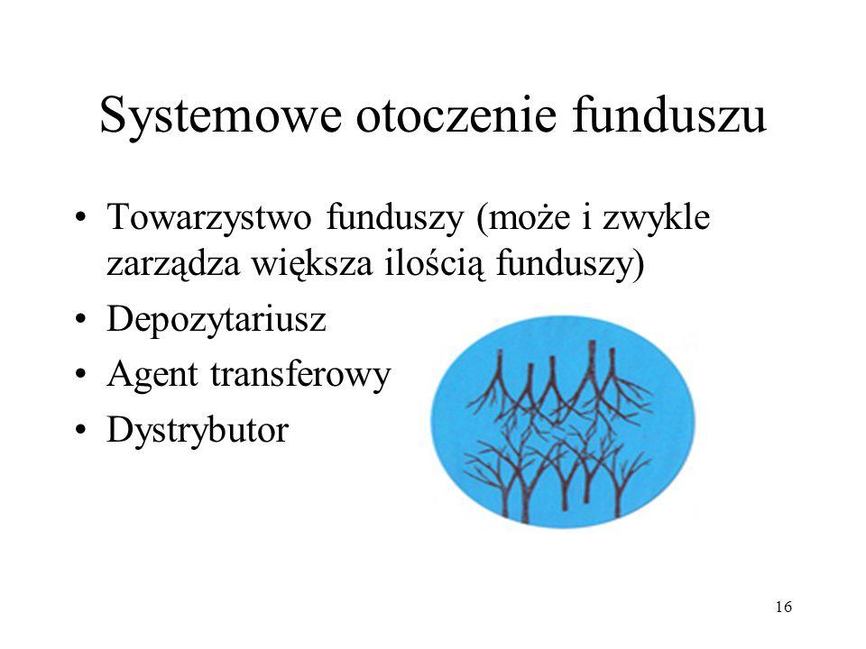 16 Systemowe otoczenie funduszu Towarzystwo funduszy (może i zwykle zarządza większa ilością funduszy) Depozytariusz Agent transferowy Dystrybutor
