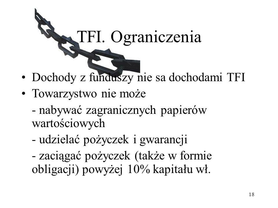 18 TFI.
