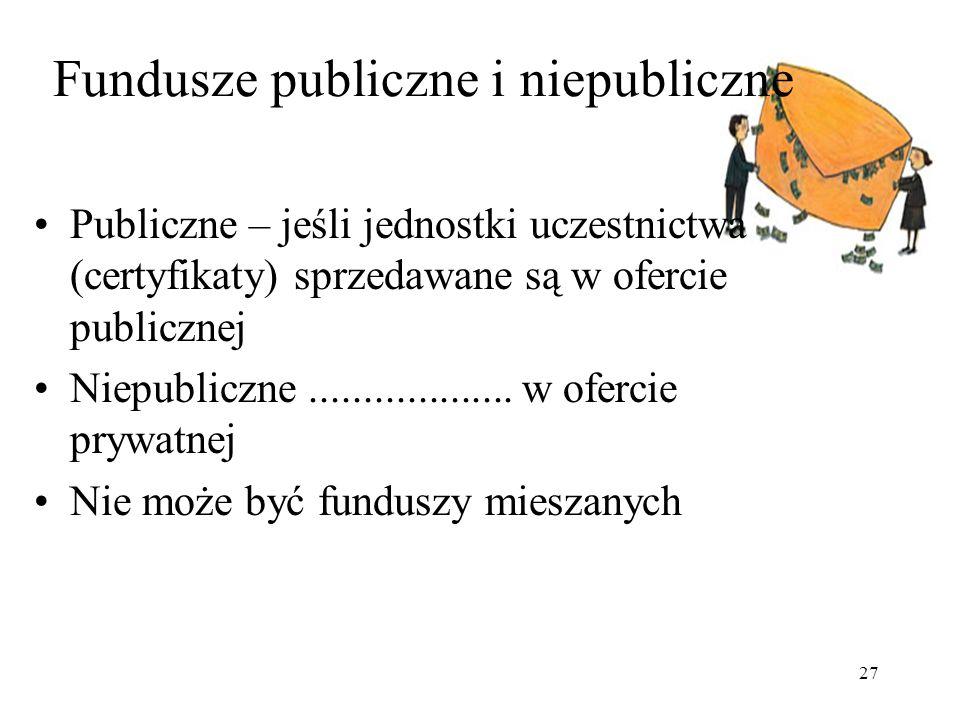 27 Fundusze publiczne i niepubliczne Publiczne – jeśli jednostki uczestnictwa (certyfikaty) sprzedawane są w ofercie publicznej Niepubliczne...................