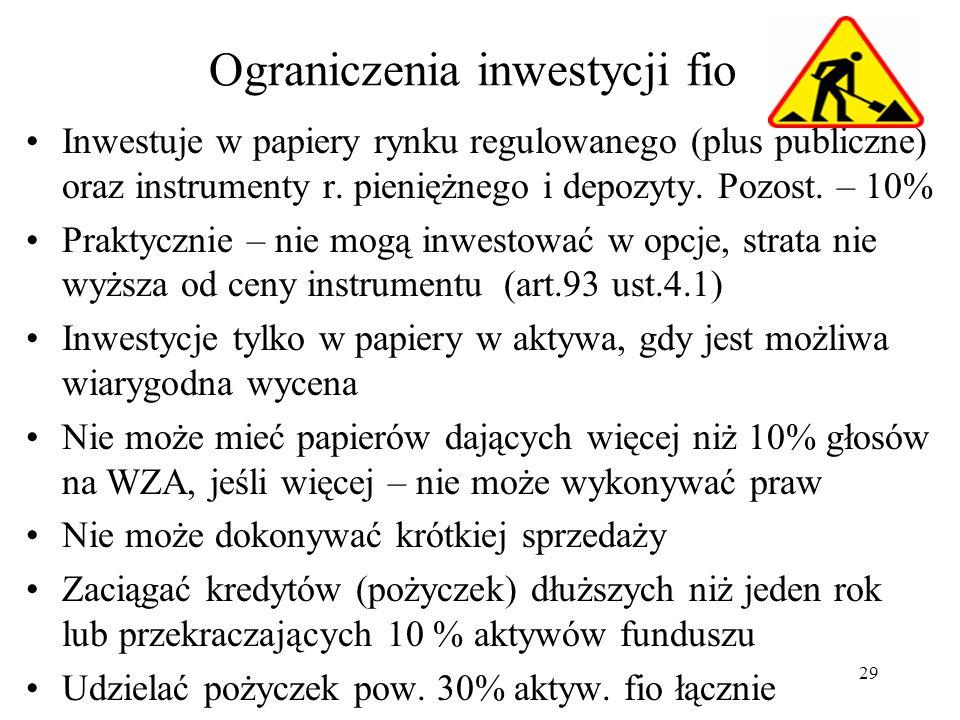 29 Ograniczenia inwestycji fio Inwestuje w papiery rynku regulowanego (plus publiczne) oraz instrumenty r.