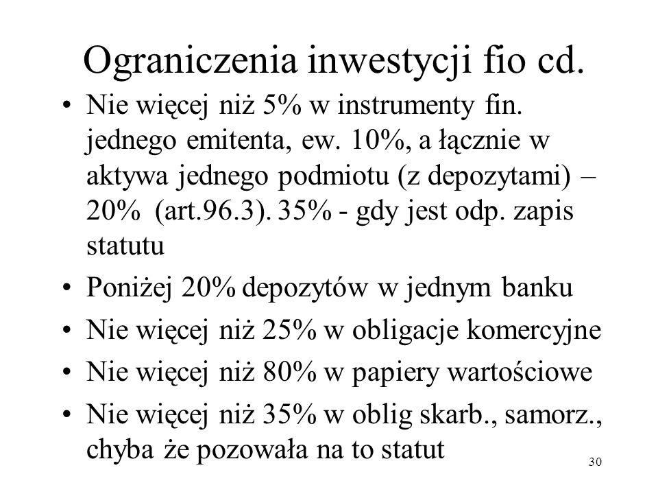 Ograniczenia inwestycji fio cd.Nie więcej niż 5% w instrumenty fin.