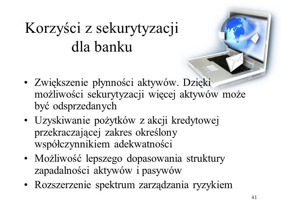 41 Korzyści z sekurytyzacji dla banku Zwiększenie płynności aktywów.