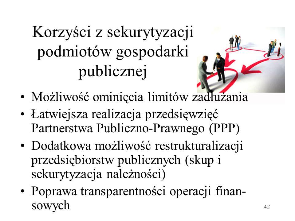 42 Korzyści z sekurytyzacji podmiotów gospodarki publicznej Możliwość ominięcia limitów zadłużania Łatwiejsza realizacja przedsięwzięć Partnerstwa Publiczno-Prawnego (PPP) Dodatkowa możliwość restrukturalizacji przedsiębiorstw publicznych (skup i sekurytyzacja należności) Poprawa transparentności operacji finan- sowych