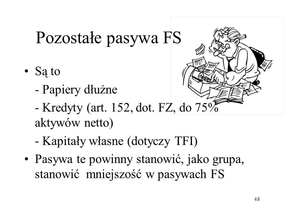 48 Pozostałe pasywa FS Są to - Papiery dłużne - Kredyty (art.