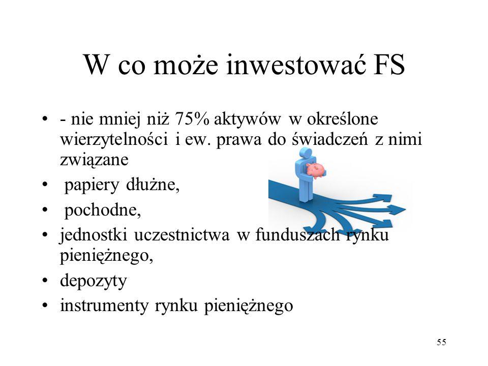 55 W co może inwestować FS - nie mniej niż 75% aktywów w określone wierzytelności i ew.