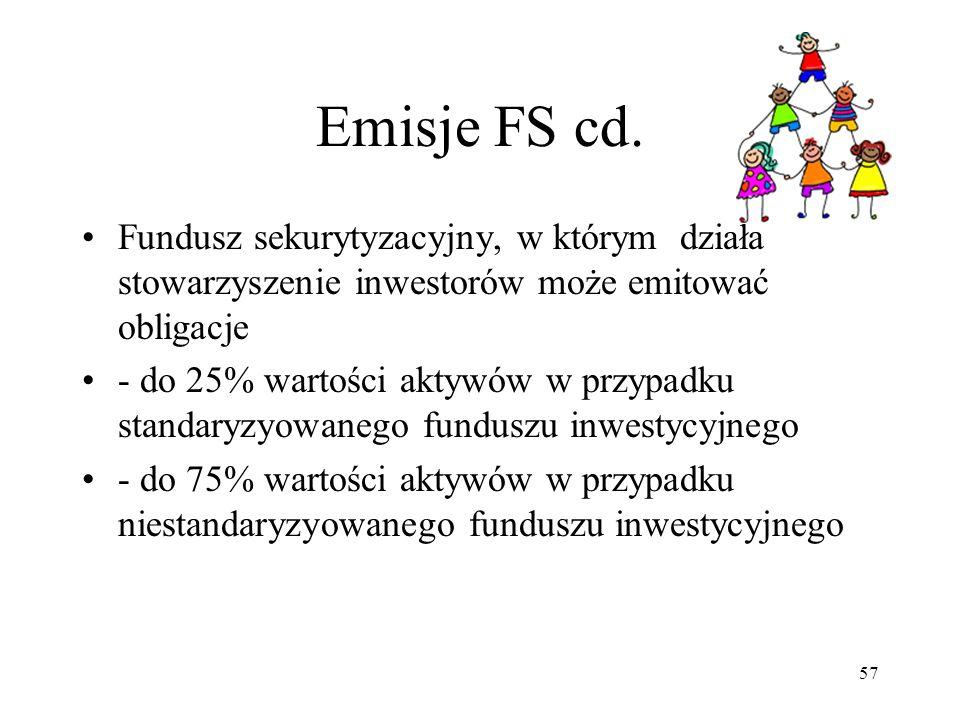 57 Emisje FS cd.