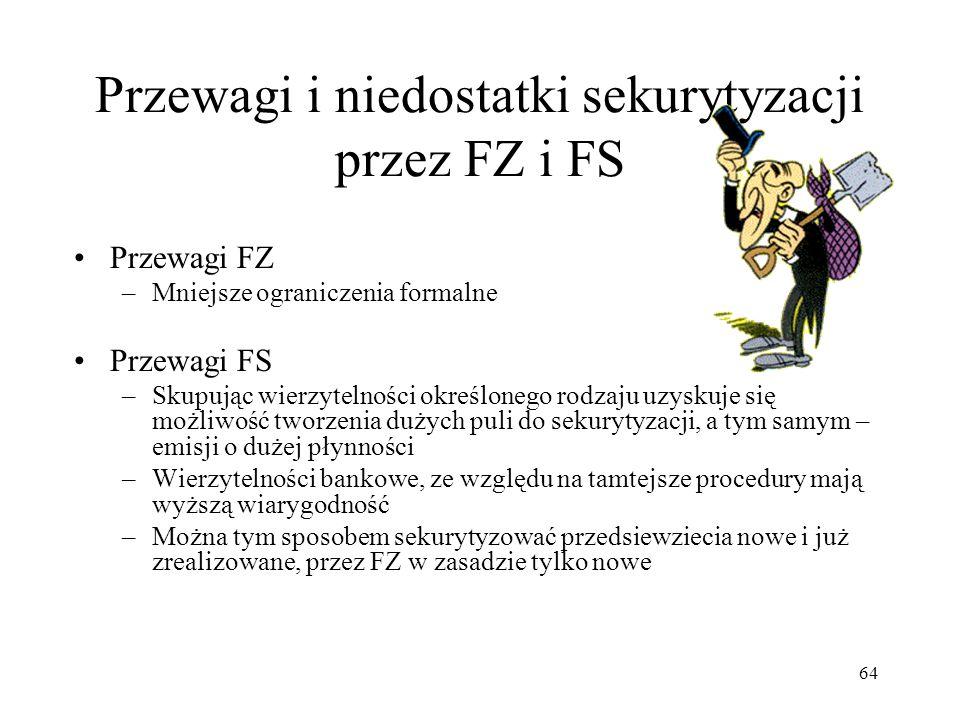 64 Przewagi i niedostatki sekurytyzacji przez FZ i FS Przewagi FZ –Mniejsze ograniczenia formalne Przewagi FS –Skupując wierzytelności określonego rodzaju uzyskuje się możliwość tworzenia dużych puli do sekurytyzacji, a tym samym – emisji o dużej płynności –Wierzytelności bankowe, ze względu na tamtejsze procedury mają wyższą wiarygodność –Można tym sposobem sekurytyzować przedsiewziecia nowe i już zrealizowane, przez FZ w zasadzie tylko nowe