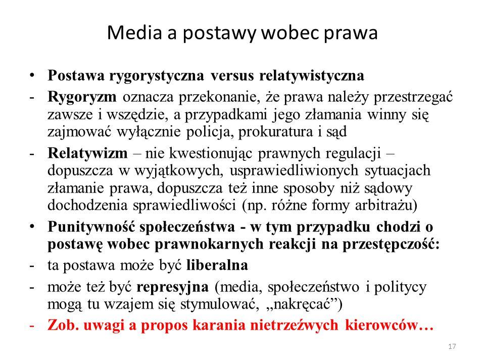 17 Media a postawy wobec prawa Postawa rygorystyczna versus relatywistyczna -Rygoryzm oznacza przekonanie, że prawa należy przestrzegać zawsze i wszęd
