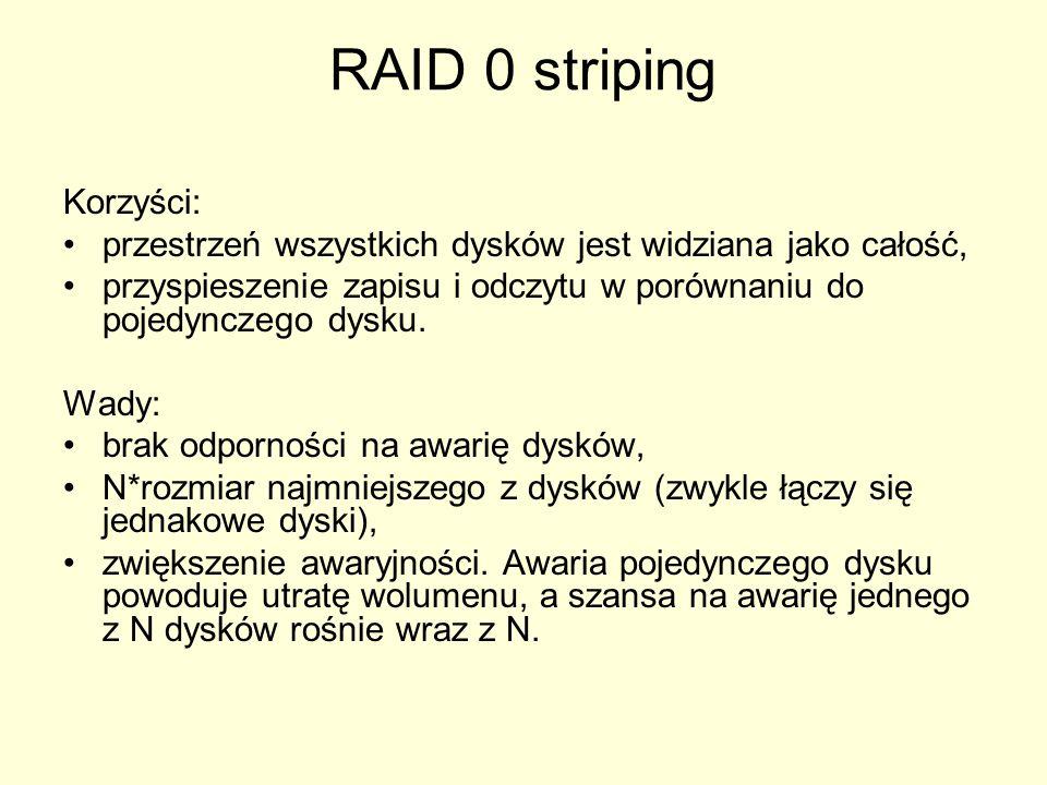 RAID 0 striping Przykład 1 Trzy dyski po 500 GB zostały połączone w RAID 0.