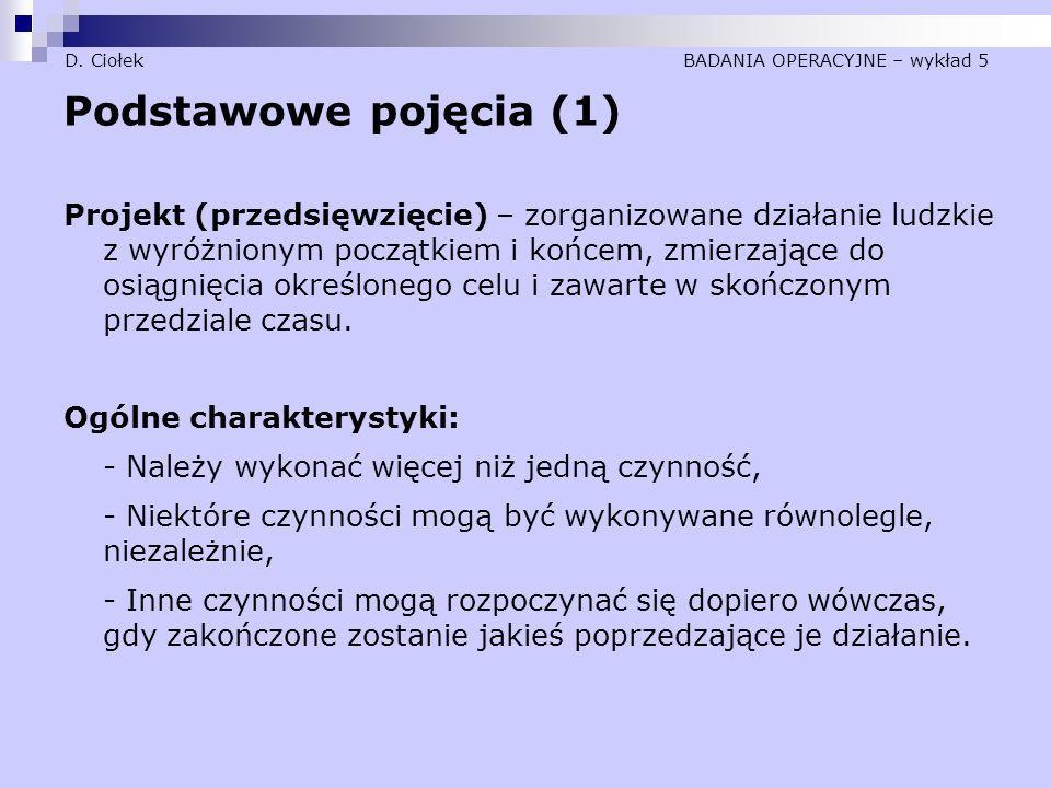 D. Ciołek BADANIA OPERACYJNE – wykład 5 Podstawowe pojęcia (1) Projekt (przedsięwzięcie) – zorganizowane działanie ludzkie z wyróżnionym początkiem i