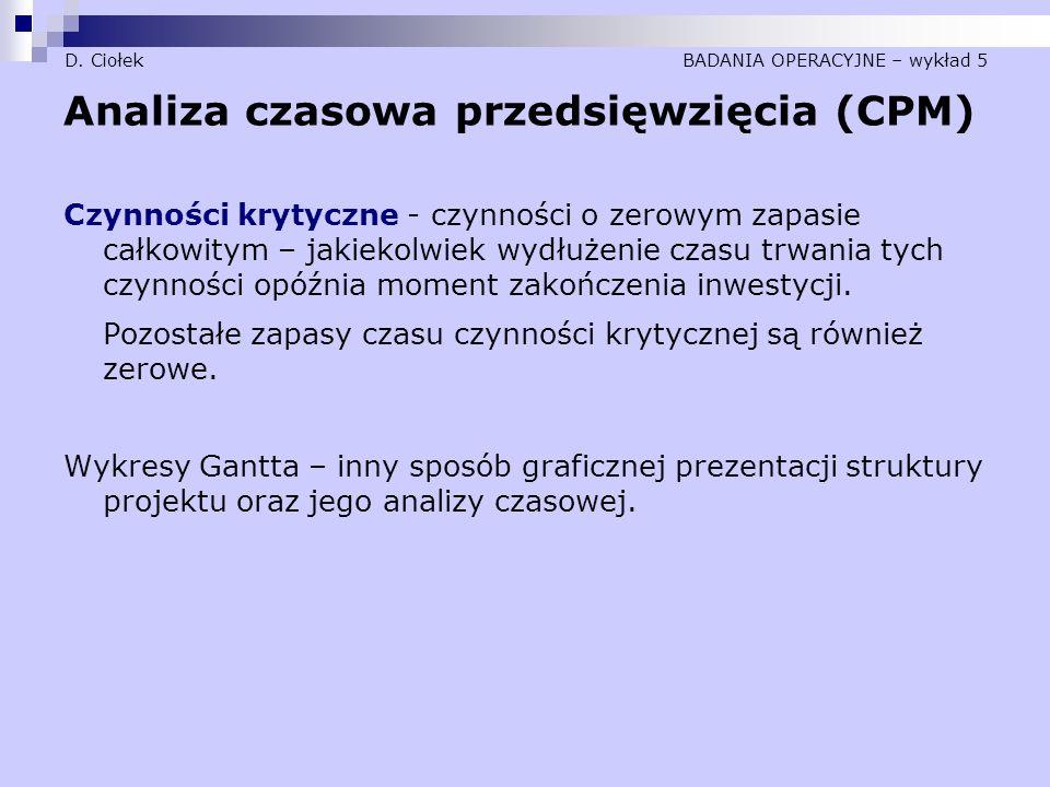 D. Ciołek BADANIA OPERACYJNE – wykład 5 Analiza czasowa przedsięwzięcia (CPM) Czynności krytyczne - czynności o zerowym zapasie całkowitym – jakiekolw