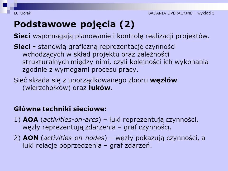 D. Ciołek BADANIA OPERACYJNE – wykład 5 Podstawowe pojęcia (2) Sieci wspomagają planowanie i kontrolę realizacji projektów. Sieci - stanowią graficzną