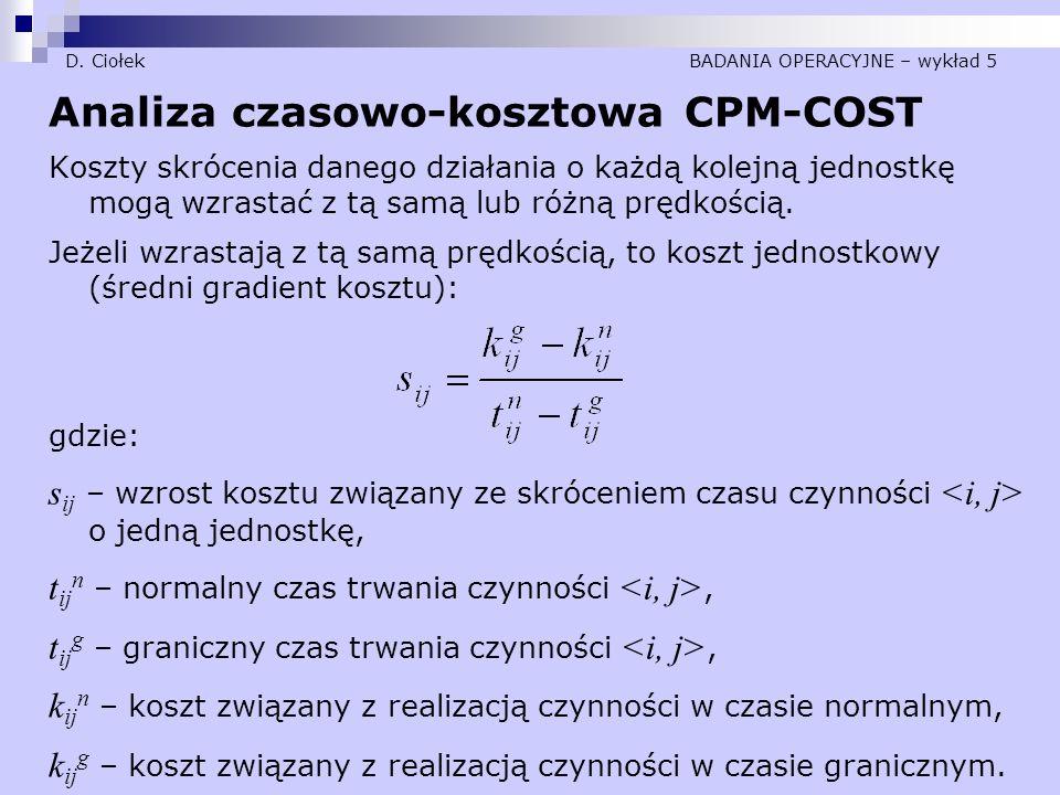 D. Ciołek BADANIA OPERACYJNE – wykład 5 Analiza czasowo-kosztowa CPM-COST Koszty skrócenia danego działania o każdą kolejną jednostkę mogą wzrastać z