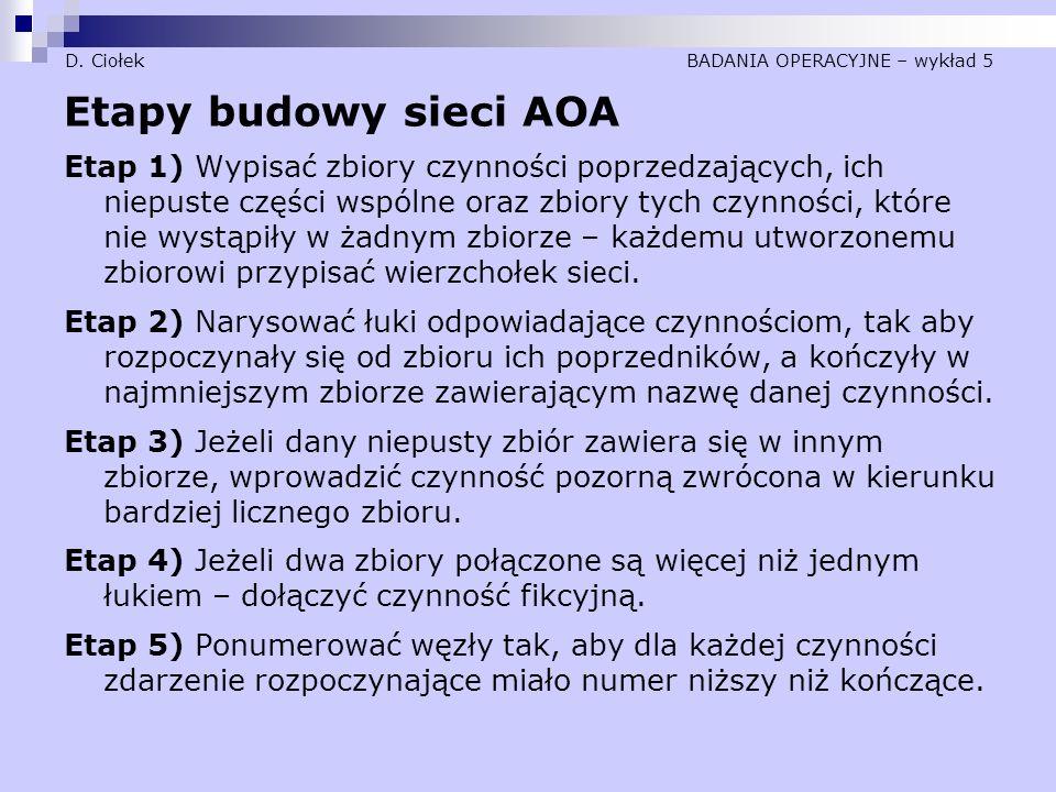 D. Ciołek BADANIA OPERACYJNE – wykład 5 Etapy budowy sieci AOA Etap 1) Wypisać zbiory czynności poprzedzających, ich niepuste części wspólne oraz zbio