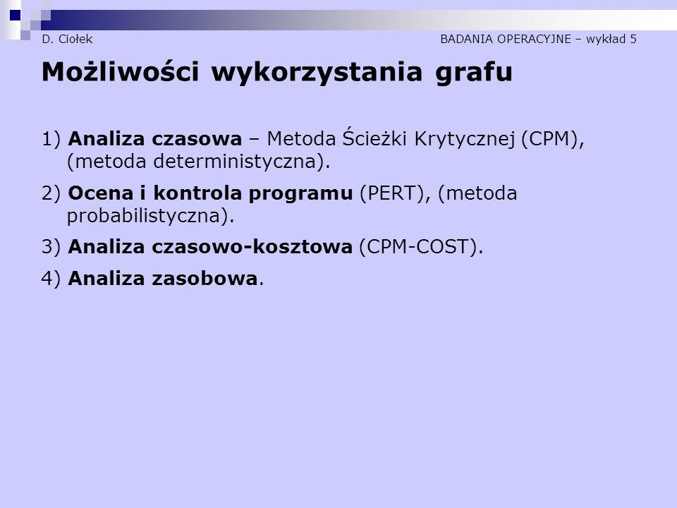 D. Ciołek BADANIA OPERACYJNE – wykład 5 Możliwości wykorzystania grafu 1) Analiza czasowa – Metoda Ścieżki Krytycznej (CPM), (metoda deterministyczna)