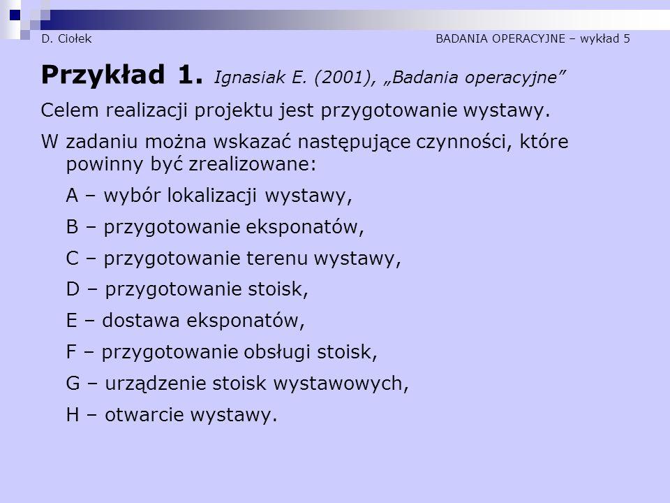 """D. Ciołek BADANIA OPERACYJNE – wykład 5 Przykład 1. Ignasiak E. (2001), """"Badania operacyjne"""" Celem realizacji projektu jest przygotowanie wystawy. W z"""