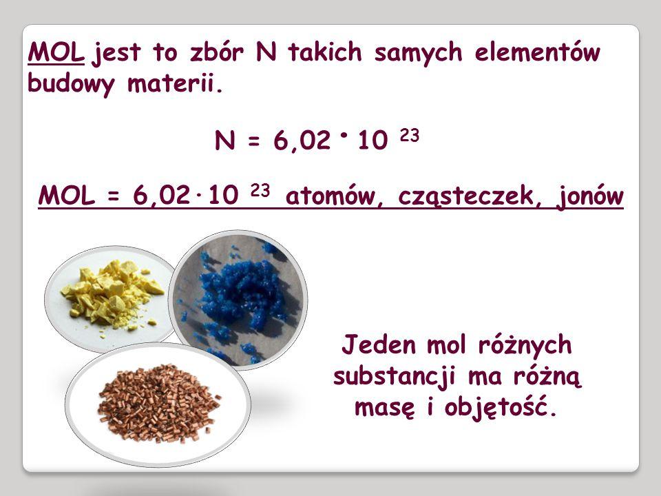 MOL jest to zbór N takich samych elementów budowy materii. N = 6,02 · 10 23 MOL = 6,02·10 23 atomów, cząsteczek, jonów Jeden mol różnych substancji ma