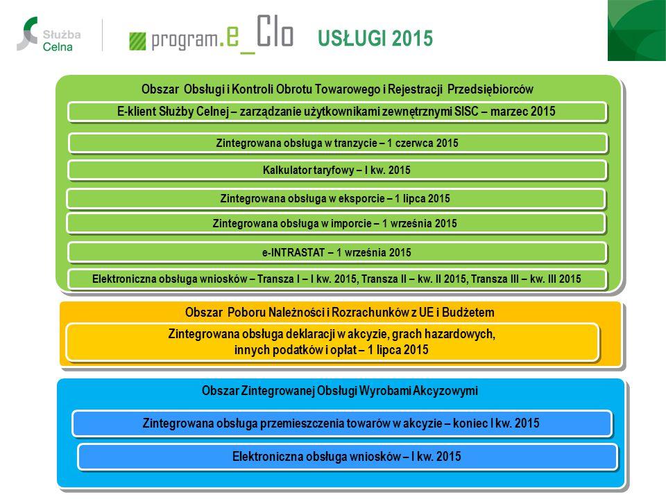 USŁUGI 2015 Obszar Obsługi i Kontroli Obrotu Towarowego i Rejestracji Przedsiębiorców Zintegrowana obsługa w tranzycie – 1 czerwca 2015 Obszar Poboru